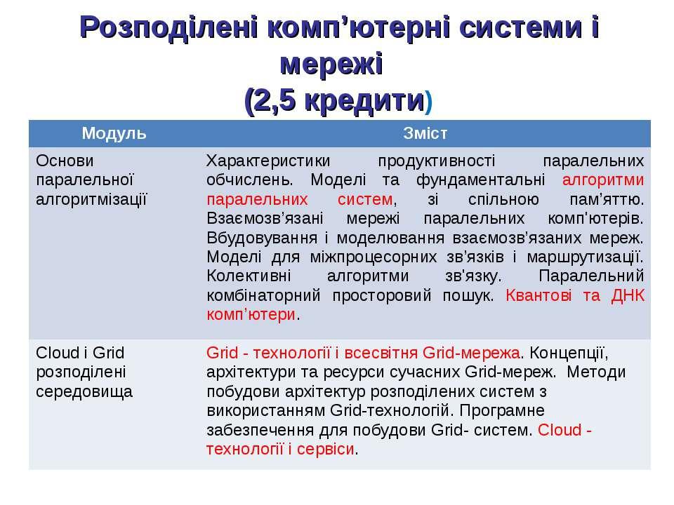 Розподілені комп'ютерні системи і мережі (2,5 кредити) Модуль Зміст Основи па...