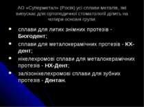 АО «Суперметал» (Росія) усі сплави металів, які випускає для ортопедичної сто...