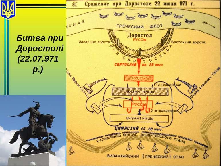 Битва при Доростолі (22.07.971 р.)