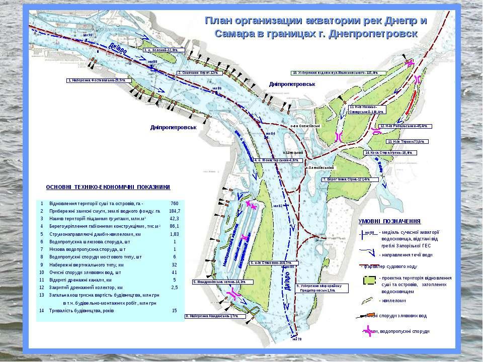 План организации акватории рек Днепр и Самара в границах г. Днепропетровск 3....