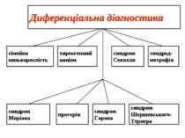 Диференціальна діагностика сімейна низькорослість тиреогенний нанізм синдром ...