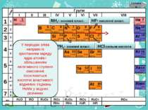 Н Гідроген 1 1.008 B C N As He Se Te F Br I At Ne Kr Xe Rn Бор Карбон Нітроге...