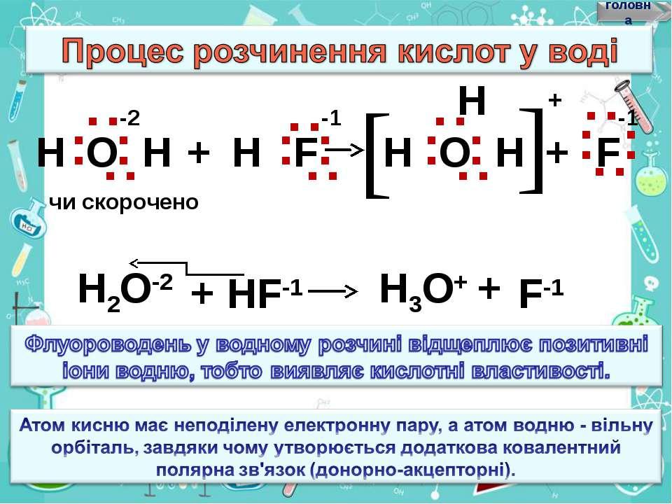 Н О Н + Н F Н Н O Н + F [ ] -2 -1 -1 : : : : : : : : : : : : : : : : чи скоро...