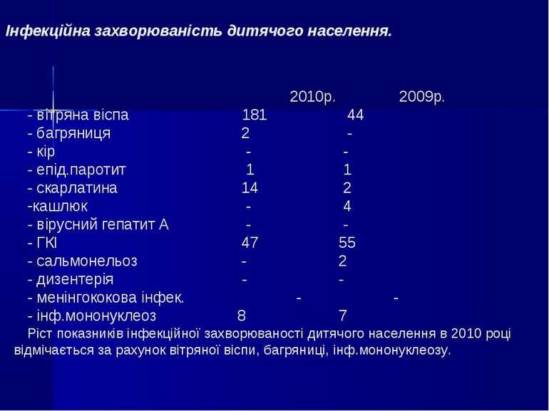 Інфекційна захворюваність дитячого населення. 2010р. 2009р. - вітряна віспа 1...