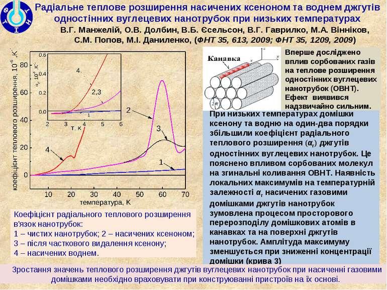 При низьких температурах домішки ксенону та водню на один-два порядки збільши...