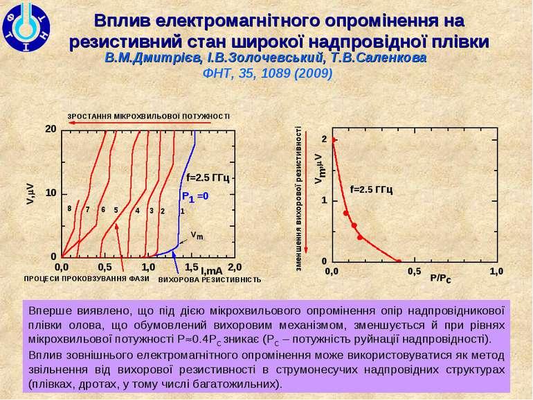 Вплив електромагнітного опромінення на резистивний стан широкої надпровідної ...