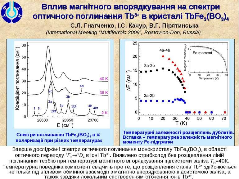 Вплив магнітного впорядкування на спектри оптичного поглинання Tb3+ в кристал...