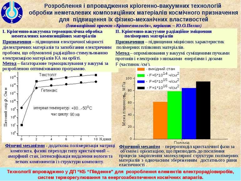 Розроблення і впровадження кріогенно-вакуумних технологій обробки неметалевих...
