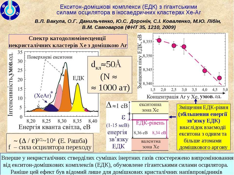 Екситон-домішкові комплекси (ЕДК) з гігантськими силами осцилятора в ікосаедр...