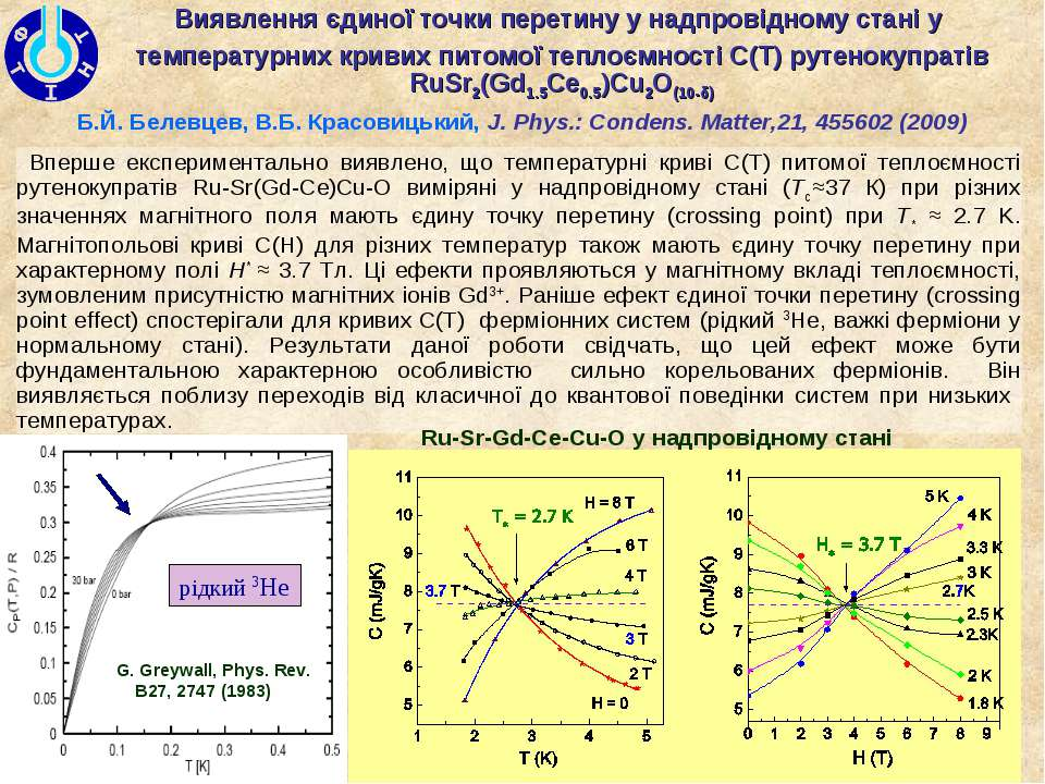 Виявлення єдиної точки перетину у надпровідному стані у температурних кривих ...