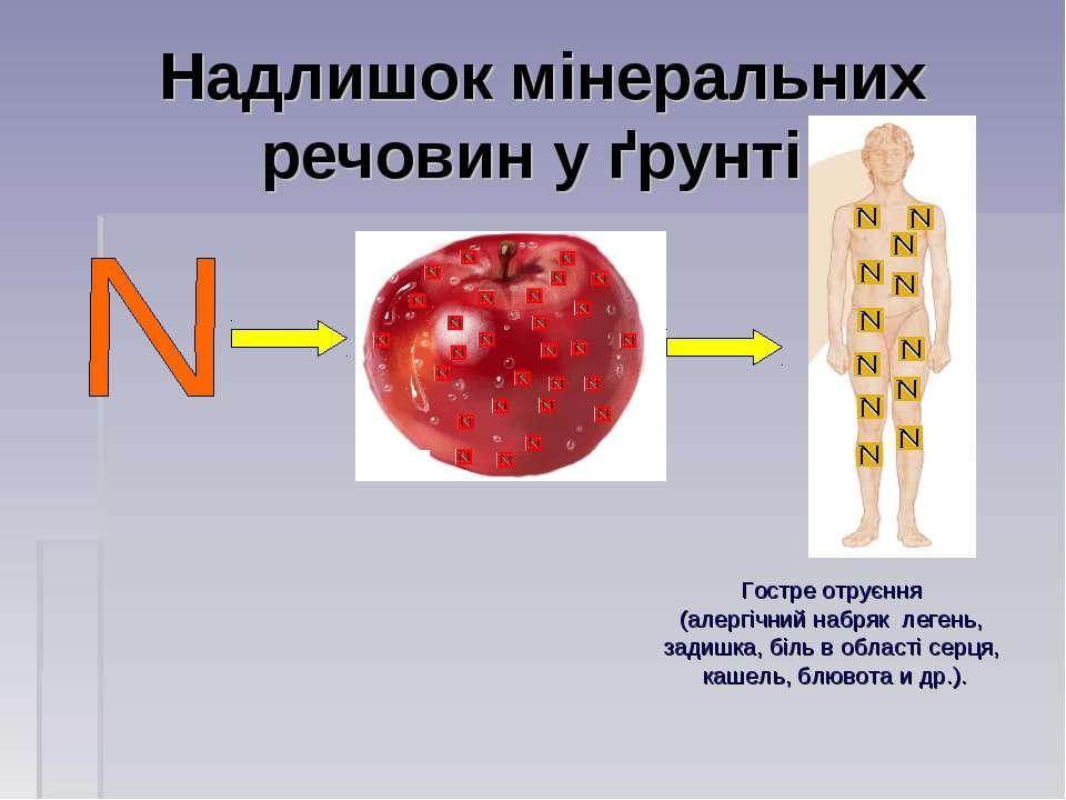 Надлишок мінеральних речовин у ґрунті: Гостре отруєння (алергічний набряк лег...