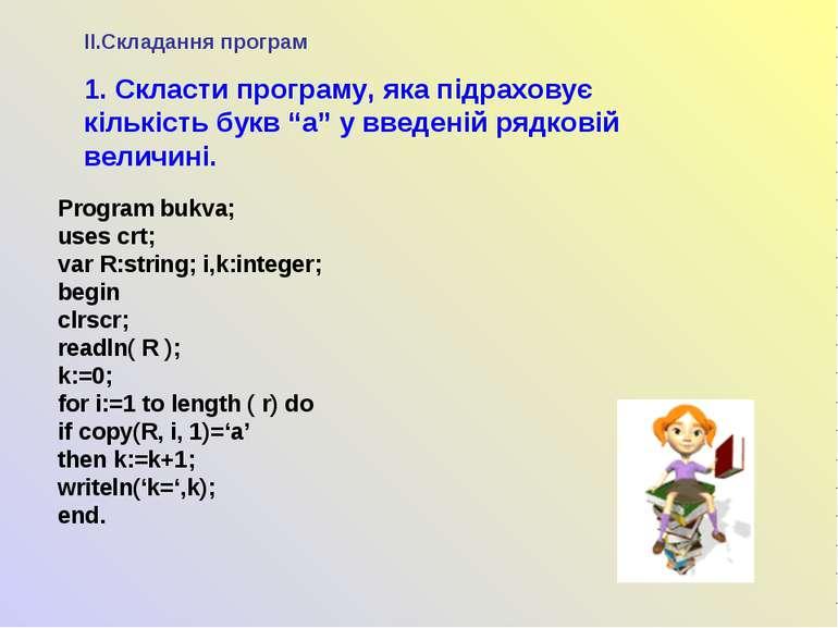 """ІІ.Складання програм 1. Скласти програму, яка підраховує кількість букв """"а"""" у..."""