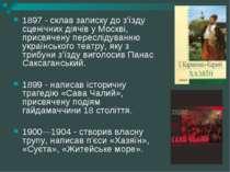 1897 - склав записку до з'їзду сценічних діячів у Москві, присвячену переслід...