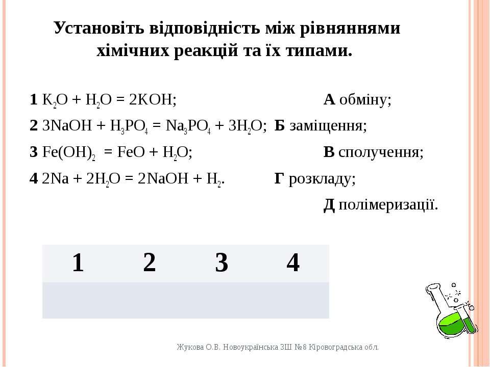 Установіть відповідність між рівняннями хімічних реакцій та їх типами. 1 K2O ...