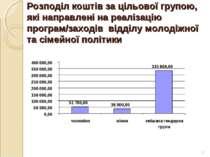 Розподіл коштів за цільової групою, які направлені на реалізацію програм/захо...