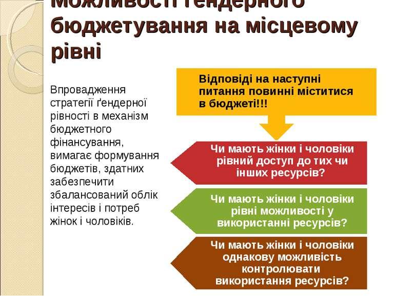 Відповіді на наступні питання повинні міститися в бюджеті!!! Можливості ґенде...