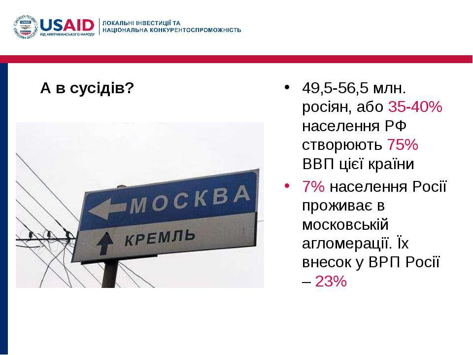 А в сусідів? 49,5-56,5 млн. росіян, або 35-40% населення РФ створюють 75% ВВП...