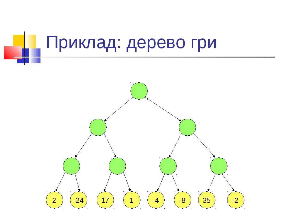 Приклад: дерево гри 2 2 -24 17 1 -4 -8 35 -2