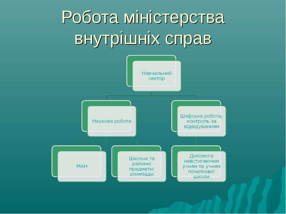 Робота міністерства внутрішніх справ
