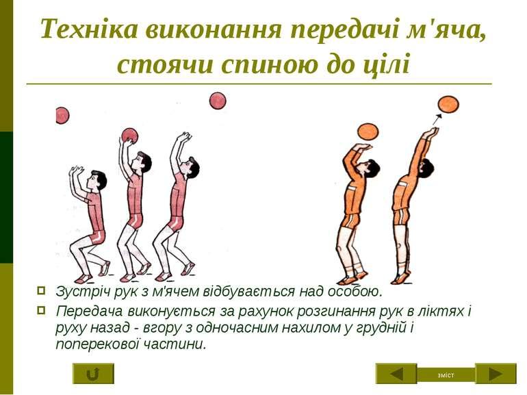 Техніка виконання передачі м'яча, стоячи спиною до цілі Зустріч рук з м'ячем ...