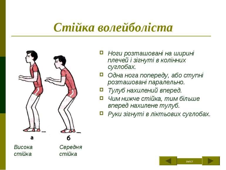 Стійка волейболіста Ноги розташовані на ширині плечей і зігнуті в колінних су...
