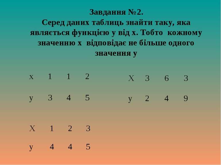 Завдання №2. Серед даних таблиць знайти таку, яка являється функцією у від х....