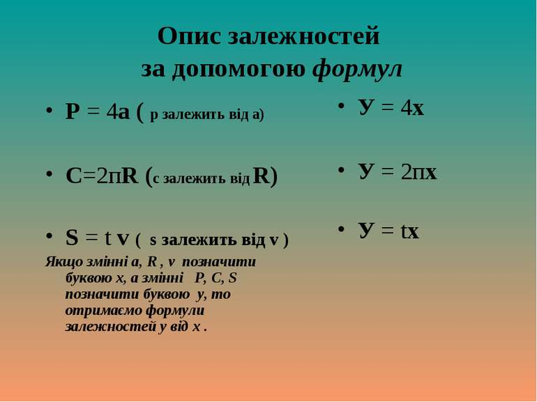 Опис залежностей за допомогою формул Р = 4а ( р залежить від а) С=2пR (с зале...