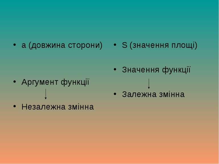 а (довжина сторони) Аргумент функції Незалежна змінна S (значення площі) Знач...