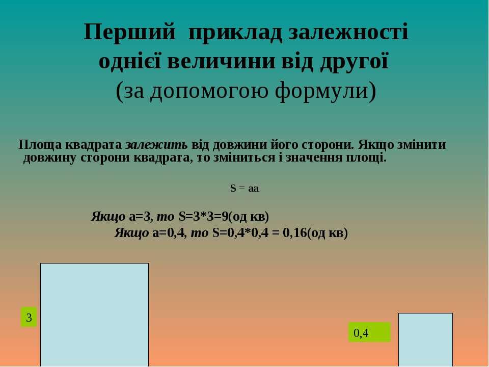 Перший приклад залежності однієї величини від другої (за допомогою формули) П...