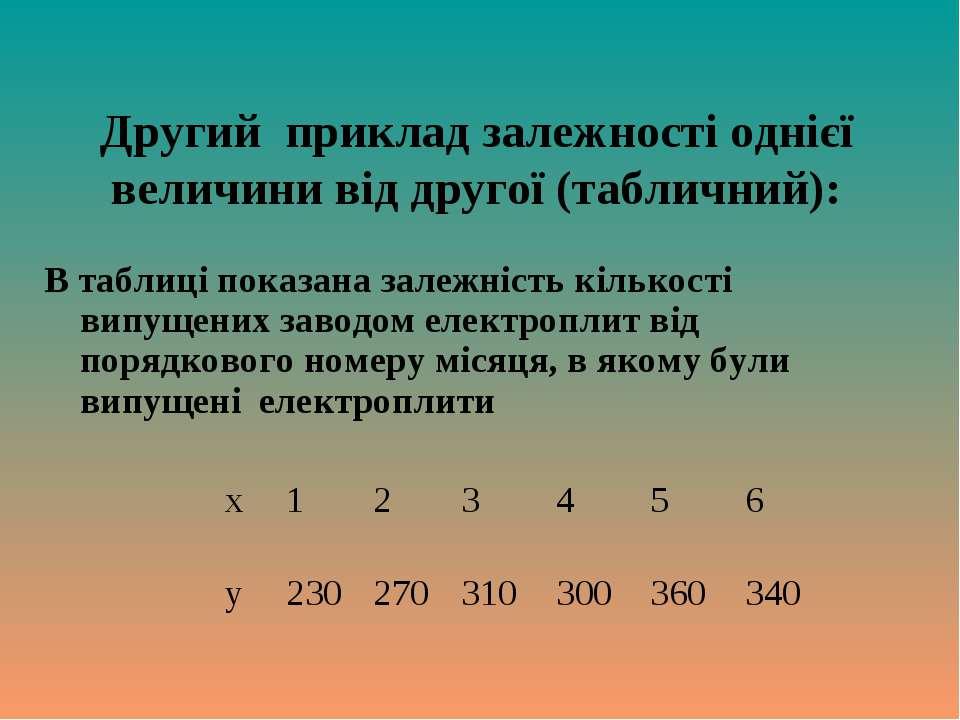 Другий приклад залежності однієї величини від другої (табличний): В таблиці п...