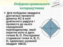 Для побудови квадрата достатньо провести діаметр АС в колі довільного радіуса...