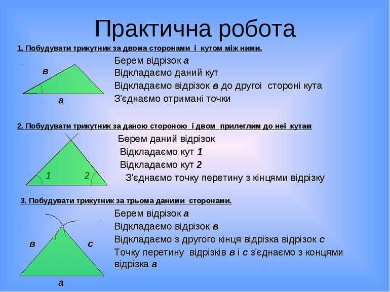 Практична робота 1. Побудувати трикутник за двома сторонами і кутом між ними....