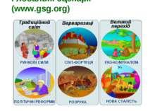 Традиційний світ Варваризація Великий перехід Глобальні сценарії (www.gsg.org)