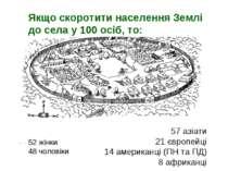 Якщо скоротити населення Землі до села у 100 осіб, то: 57 азіати 21 європейці...