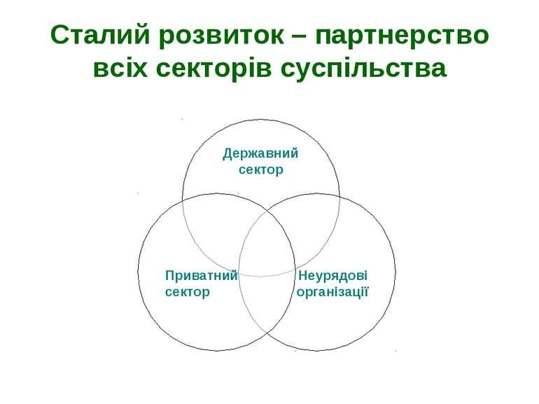 Сталий розвиток – партнерство всіх секторів суспільства