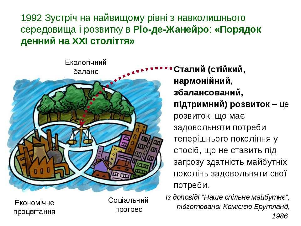 1992 Зустріч на найвищому рівні з навколишнього середовища і розвитку в Ріо-д...