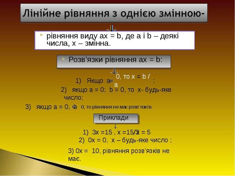 рівняння виду ax = b, де a і b – деякі числа, x – змінна. Розв'язки рівняння ...