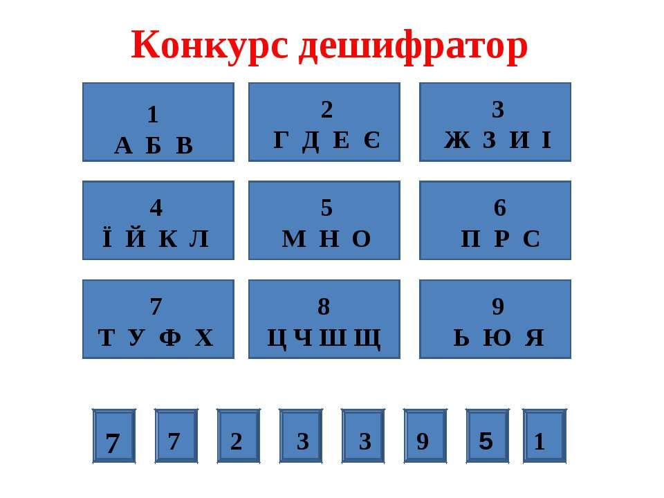 Конкурс дешифратор 2 Г Д Е Є 3 Ж З И І 4 Ї Й К Л 5 М Н О 6 П Р С 7 Т У Ф Х 8 ...