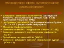 Імуномодулюючі ефекти імуноглобулінів при аутоімунній патології При довенному...