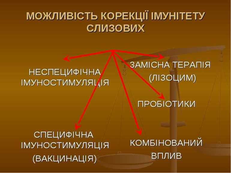 МОЖЛИВІСТЬ КОРЕКЦІЇ ІМУНІТЕТУ СЛИЗОВИХ НЕСПЕЦИФІЧНА ІМУНОСТИМУЛЯЦІЯ СПЕЦИФІЧН...