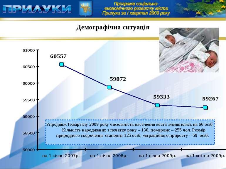 Демографічна ситуація Упродовж І кварталу 2009 року чисельність населення міс...