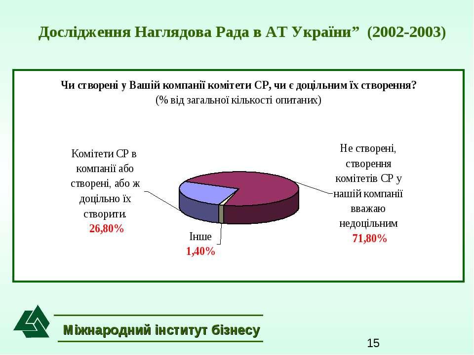 """Міжнародний інститут бізнесу Дослідження Наглядова Рада в АТ України"""" (2002-2..."""