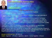 Противсіх Ваиль Васильович президент Івано-Франківської торгово-промислової п...