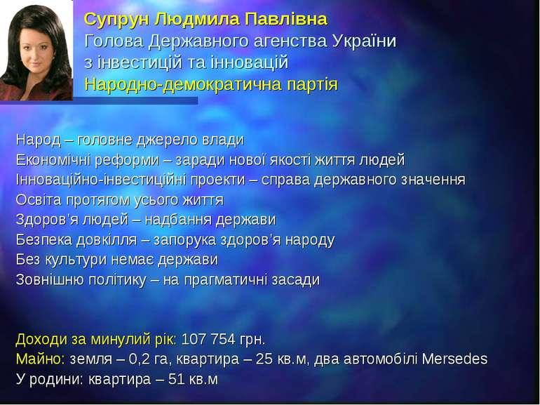 Супрун Людмила Павлівна Голова Державного агенства України з інвестицій та ін...