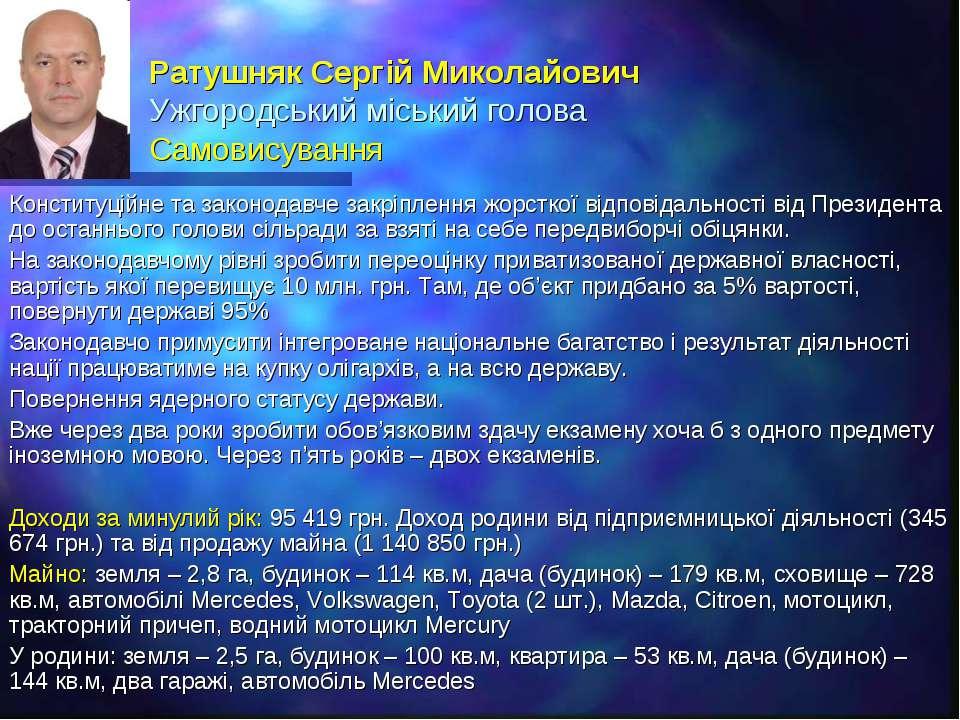 Ратушняк Сергій Миколайович Ужгородський міський голова Самовисування Констит...