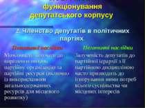 НОВІ УМОВИ функціонування депутатського корпусу 2. Членство депутатів в політ...