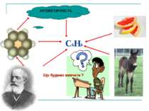 C6H6 АРОМАТИЧНІСТЬ Що будемо вивчати ?