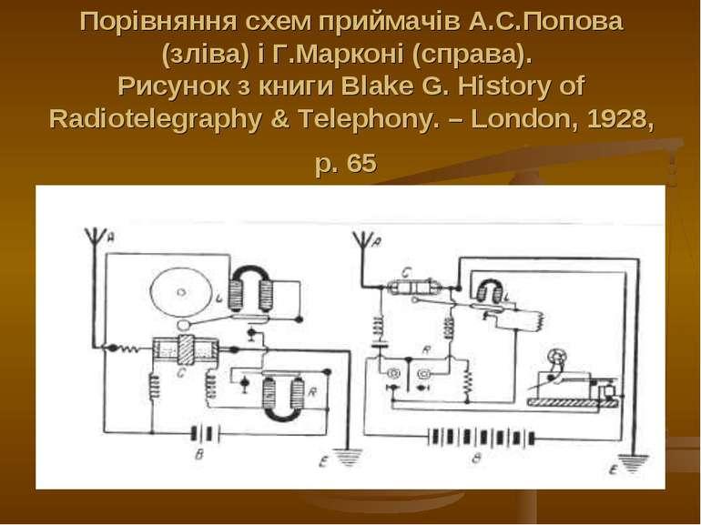 Порівняння схем приймачів А.С.Попова (зліва) і Г.Марконі (справа). Рисунок з ...