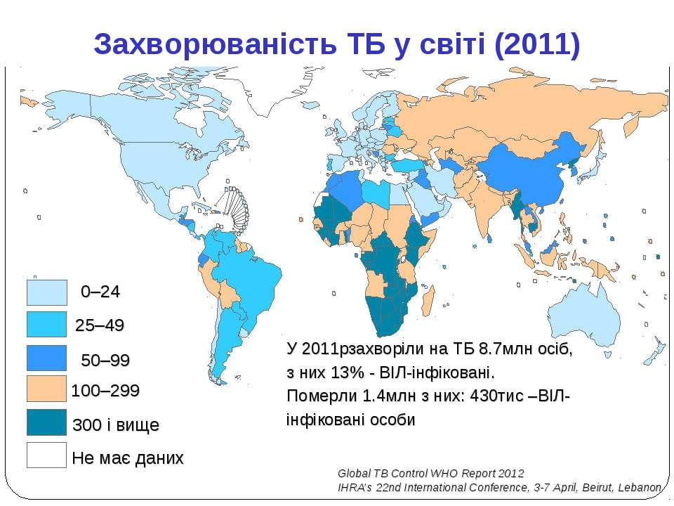 Захворюваність ТБ у світі (2011) У 2011рзахворіли на ТБ 8.7млн осіб, з них 13...