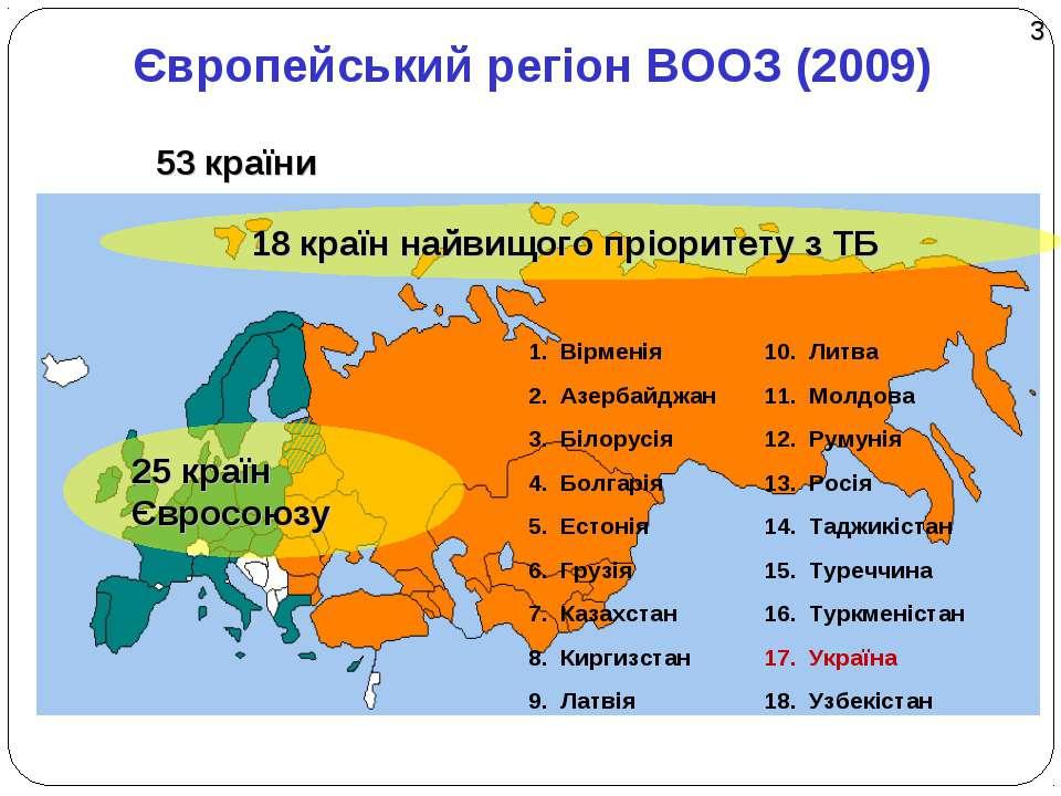 Європейський регіон ВООЗ (2009) 25 країн Євросоюзу 53 країни 18 країн найвищо...